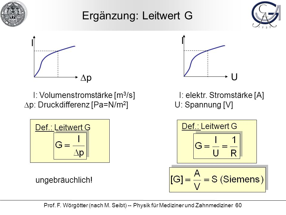 Ergänzung: Leitwert G I I Dp U I: Volumenstromstärke [m3/s]
